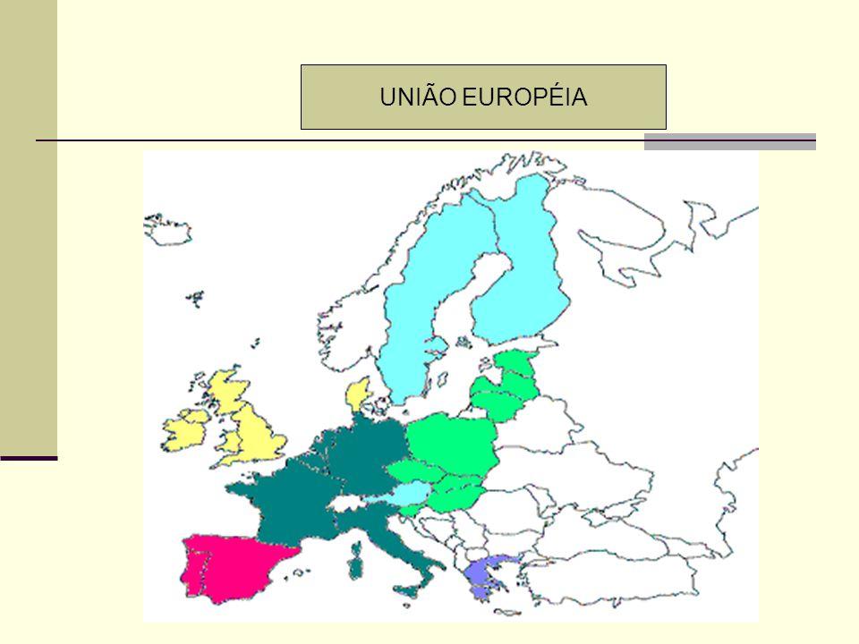 VELHA ORDEM BIPOLARIDADE EXPANSÃO DA UNIÃO EUROPÉIA AVANÇO DA INFLUÊNCIA SOVIÉTICA – EUROPA ORIENTAL AVANÇO DO CAPITALISMO MERCADO COMUM EUROPEU - COM