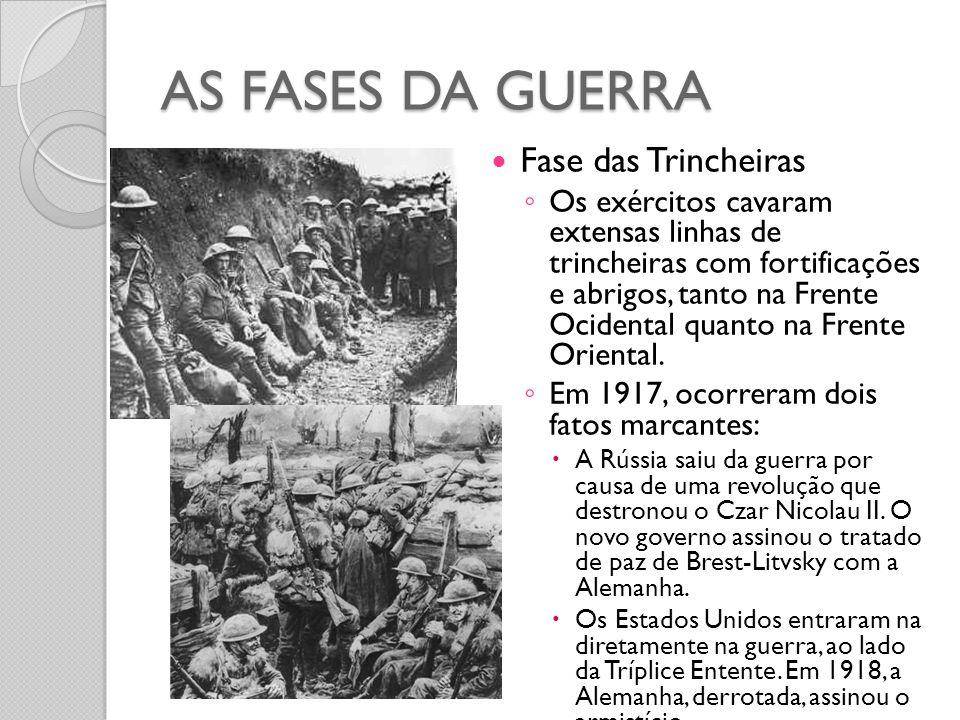 AS FASES DA GUERRA  Fase das Trincheiras ◦ Os exércitos cavaram extensas linhas de trincheiras com fortificações e abrigos, tanto na Frente Ocidental