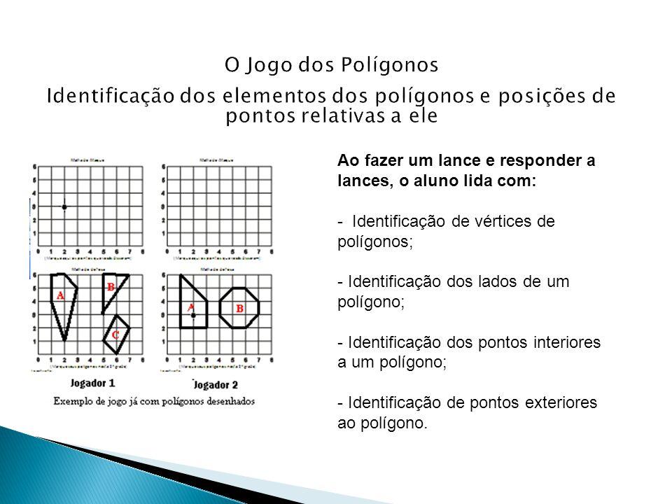 Ao fazer um lance e responder a lances, o aluno lida com: - Identificação de vértices de polígonos; - Identificação dos lados de um polígono; - Identi