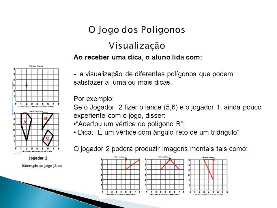 Ao receber uma dica, o aluno lida com: - a visualização de diferentes polígonos que podem satisfazer a uma ou mais dicas. Por exemplo: Se o Jogador 2