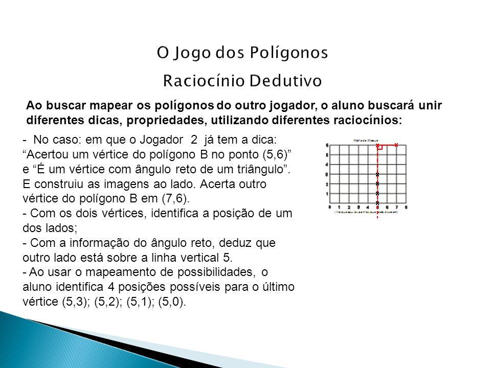 Ao buscar mapear os polígonos do outro jogador, o aluno buscará unir diferentes dicas, propriedades, utilizando diferentes raciocínios: - No caso: em
