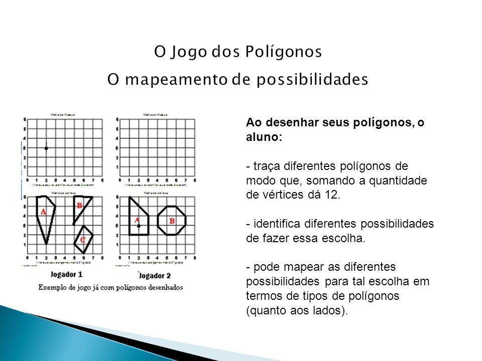 Ao desenhar seus polígonos, o aluno: - traça diferentes polígonos de modo que, somando a quantidade de vértices dá 12. - identifica diferentes possibi