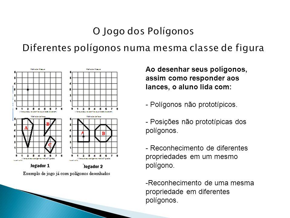 Ao desenhar seus polígonos, assim como responder aos lances, o aluno lida com: - Polígonos não prototípicos. - Posições não prototípicas dos polígonos