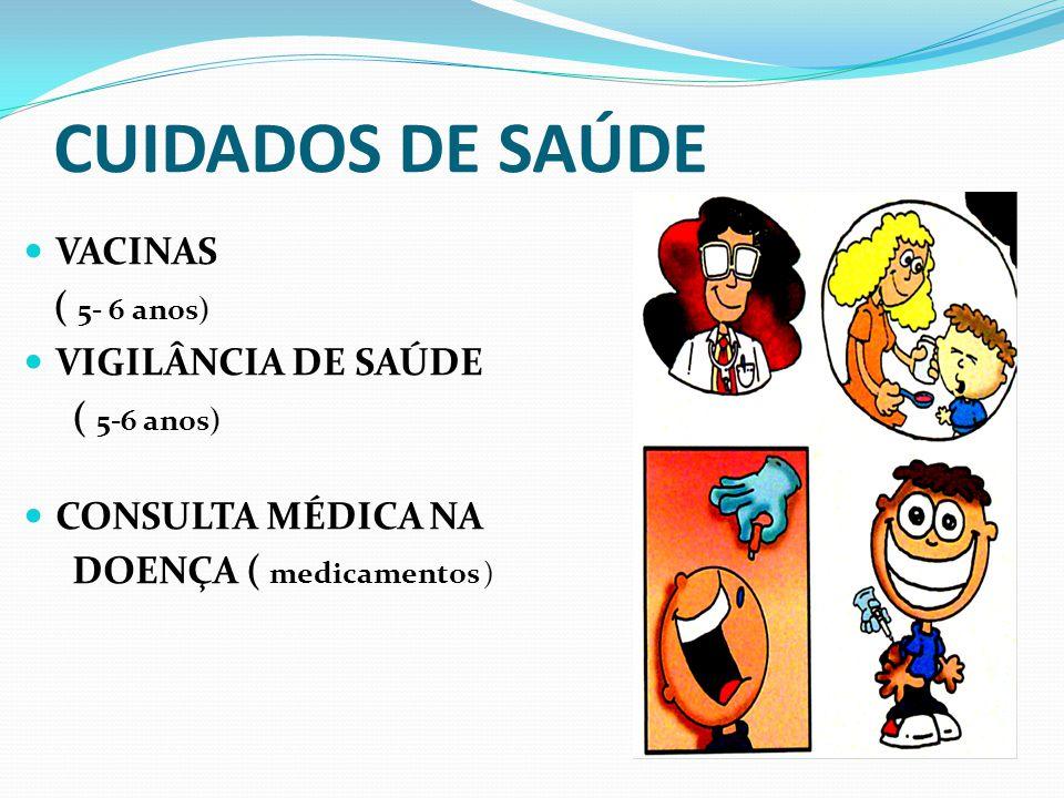 CUIDADOS DE SAÚDE  VACINAS ( 5- 6 anos)  VIGILÂNCIA DE SAÚDE ( 5-6 anos)  CONSULTA MÉDICA NA DOENÇA ( medicamentos )