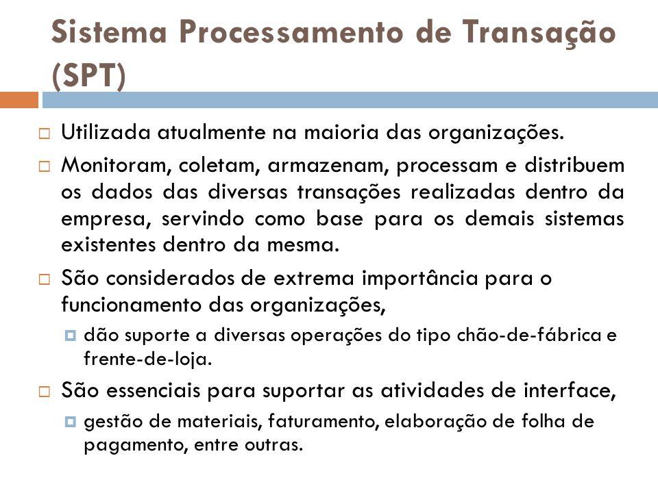 Sistema Processamento de Transação (SPT)  Utilizada atualmente na maioria das organizações.  Monitoram, coletam, armazenam, processam e distribuem o