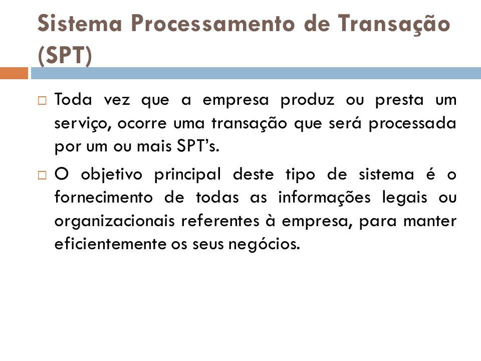 Sistema Processamento de Transação (SPT)  Toda vez que a empresa produz ou presta um serviço, ocorre uma transação que será processada por um ou mais