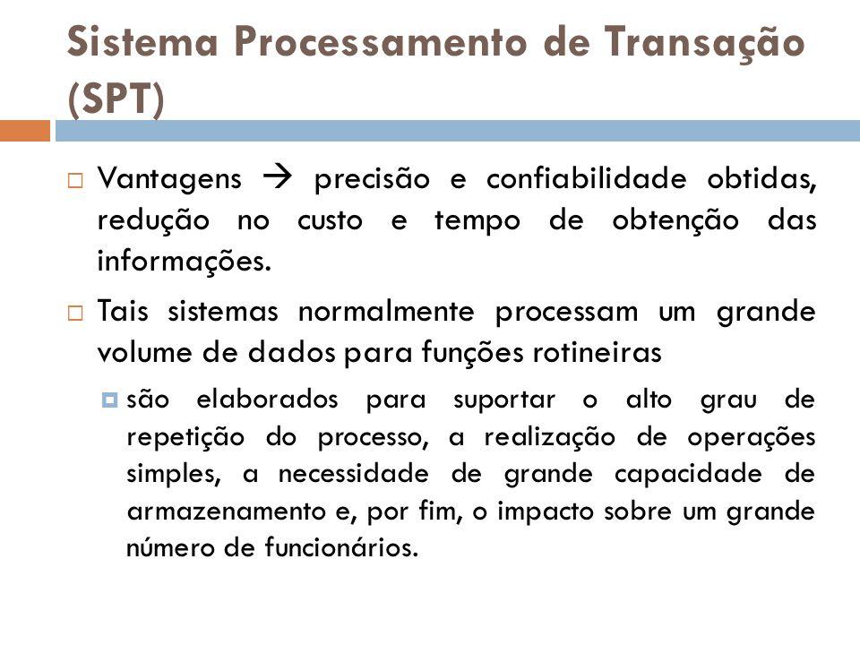 Sistema Processamento de Transação (SPT)  Vantagens  precisão e confiabilidade obtidas, redução no custo e tempo de obtenção das informações.  Tais