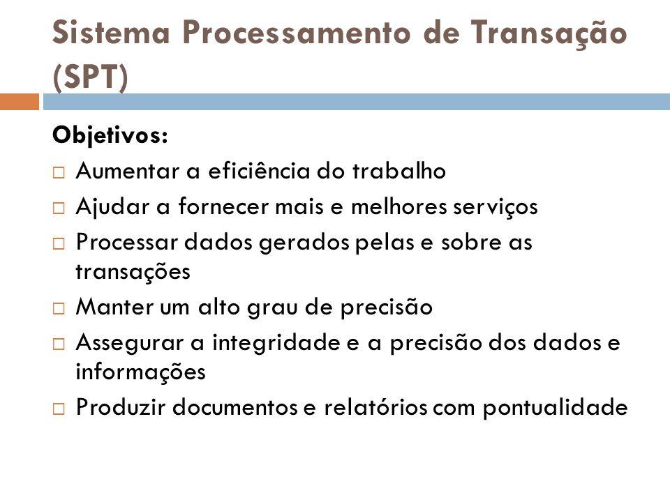 Sistema Processamento de Transação (SPT) Objetivos:  Aumentar a eficiência do trabalho  Ajudar a fornecer mais e melhores serviços  Processar dados