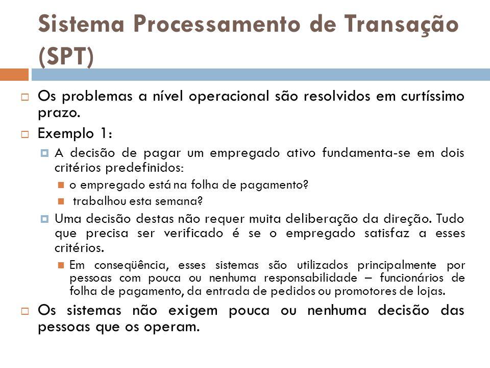 Sistema Processamento de Transação (SPT)  Os problemas a nível operacional são resolvidos em curtíssimo prazo.  Exemplo 1:  A decisão de pagar um e