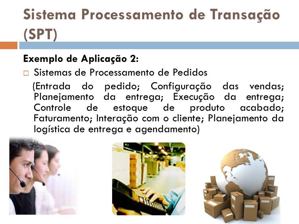 Sistema Processamento de Transação (SPT) Exemplo de Aplicação 2:  Sistemas de Processamento de Pedidos (Entrada do pedido; Configuração das vendas; P