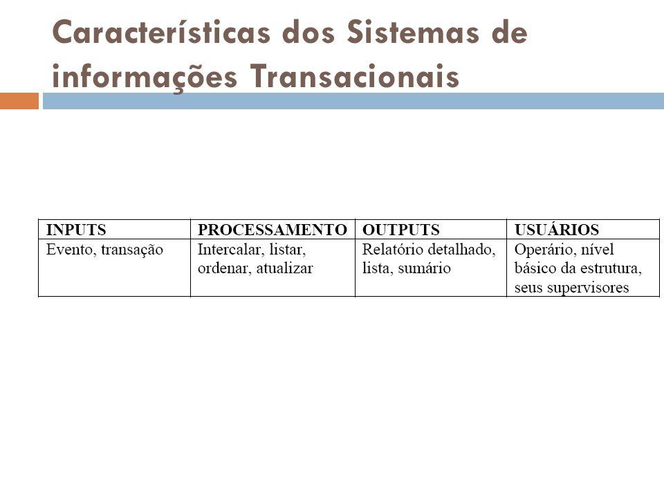Características dos Sistemas de informações Transacionais