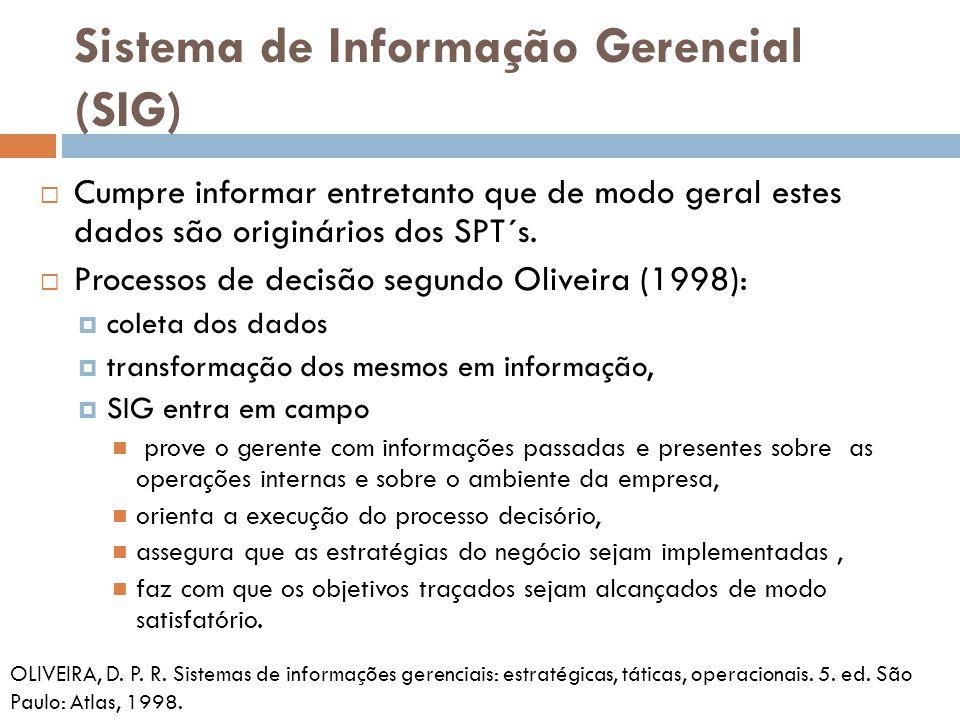 Sistema de Informação Gerencial (SIG)  Cumpre informar entretanto que de modo geral estes dados são originários dos SPT´s.  Processos de decisão seg