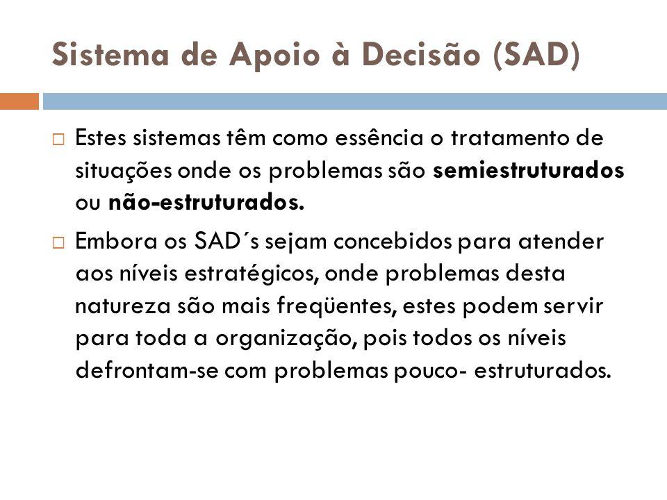Sistema de Apoio à Decisão (SAD)  Estes sistemas têm como essência o tratamento de situações onde os problemas são semiestruturados ou não-estruturad