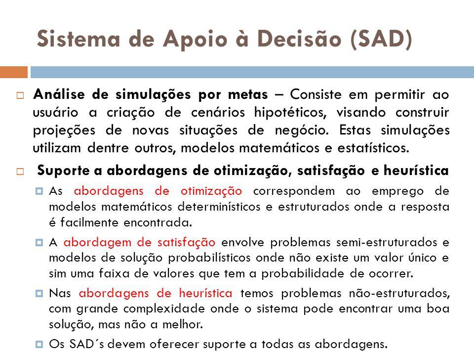 Sistema de Apoio à Decisão (SAD)  Análise de simulações por metas – Consiste em permitir ao usuário a criação de cenários hipotéticos, visando constr