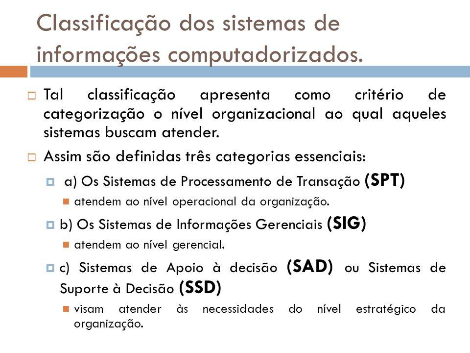 Classificação dos sistemas de informações computadorizados.  Tal classificação apresenta como critério de categorização o nível organizacional ao qua