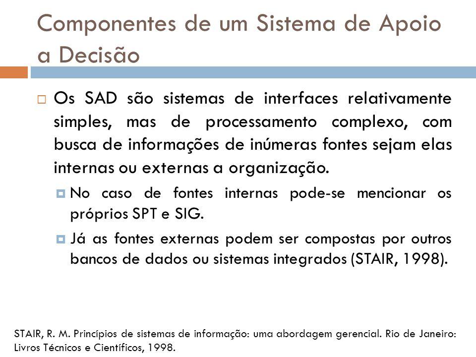 Componentes de um Sistema de Apoio a Decisão  Os SAD são sistemas de interfaces relativamente simples, mas de processamento complexo, com busca de in