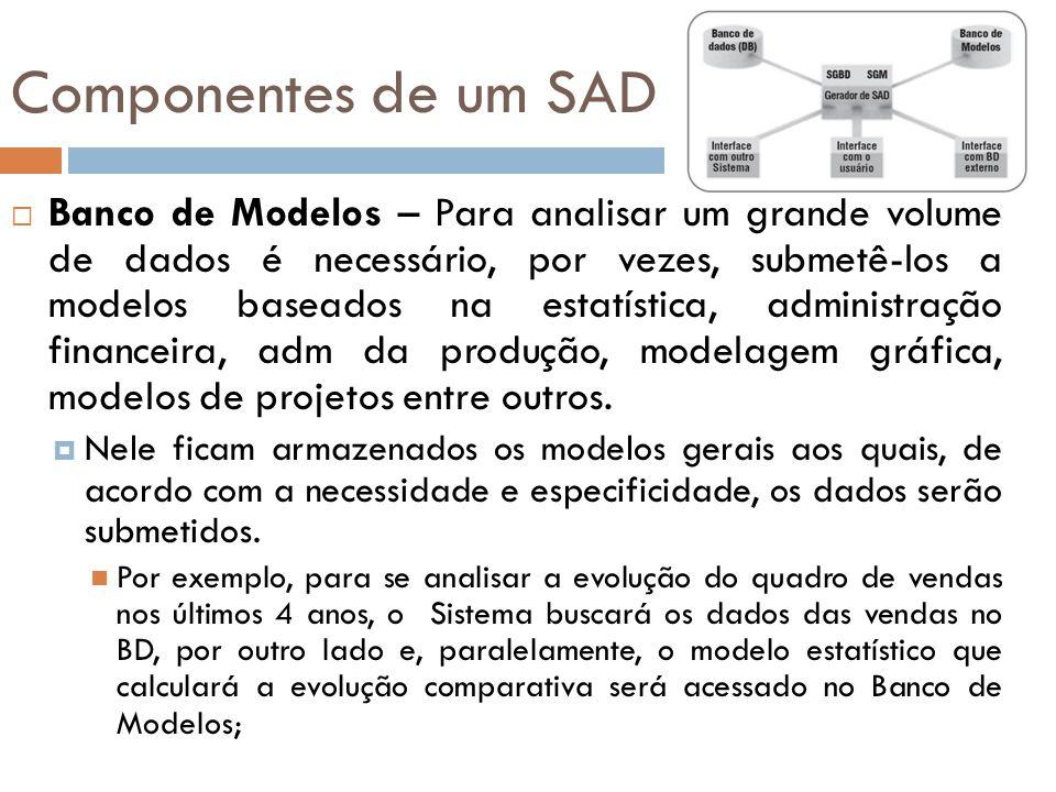 Componentes de um SAD  Banco de Modelos – Para analisar um grande volume de dados é necessário, por vezes, submetê-los a modelos baseados na estatíst