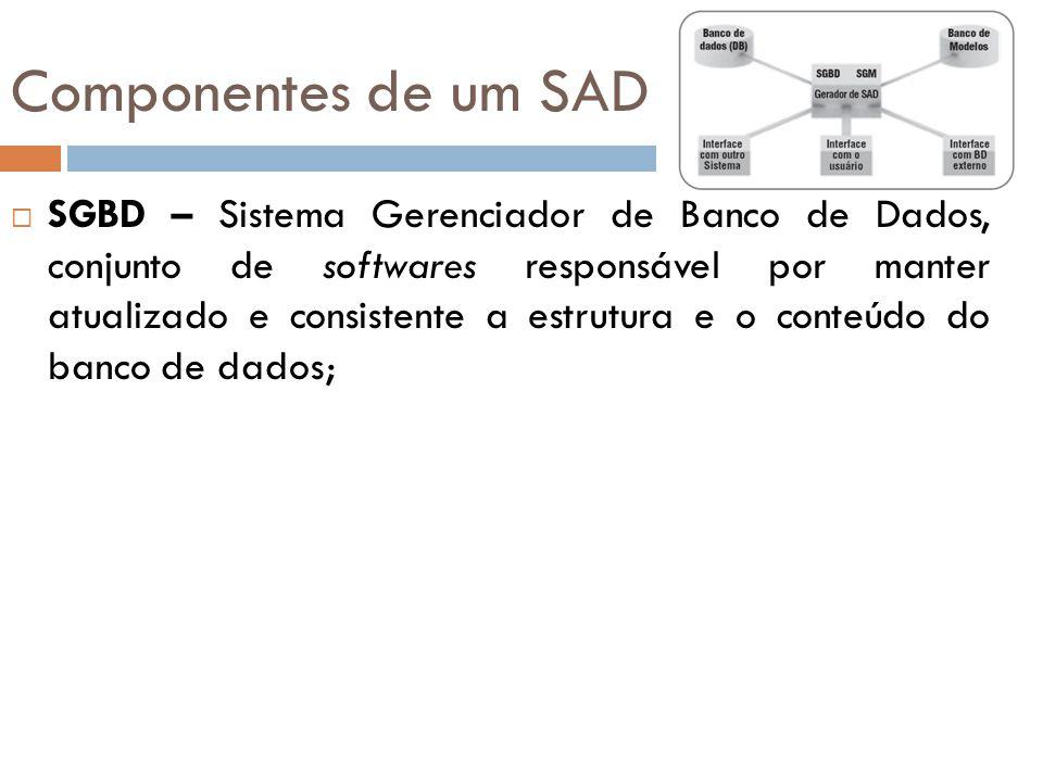 Componentes de um SAD  SGBD – Sistema Gerenciador de Banco de Dados, conjunto de softwares responsável por manter atualizado e consistente a estrutur
