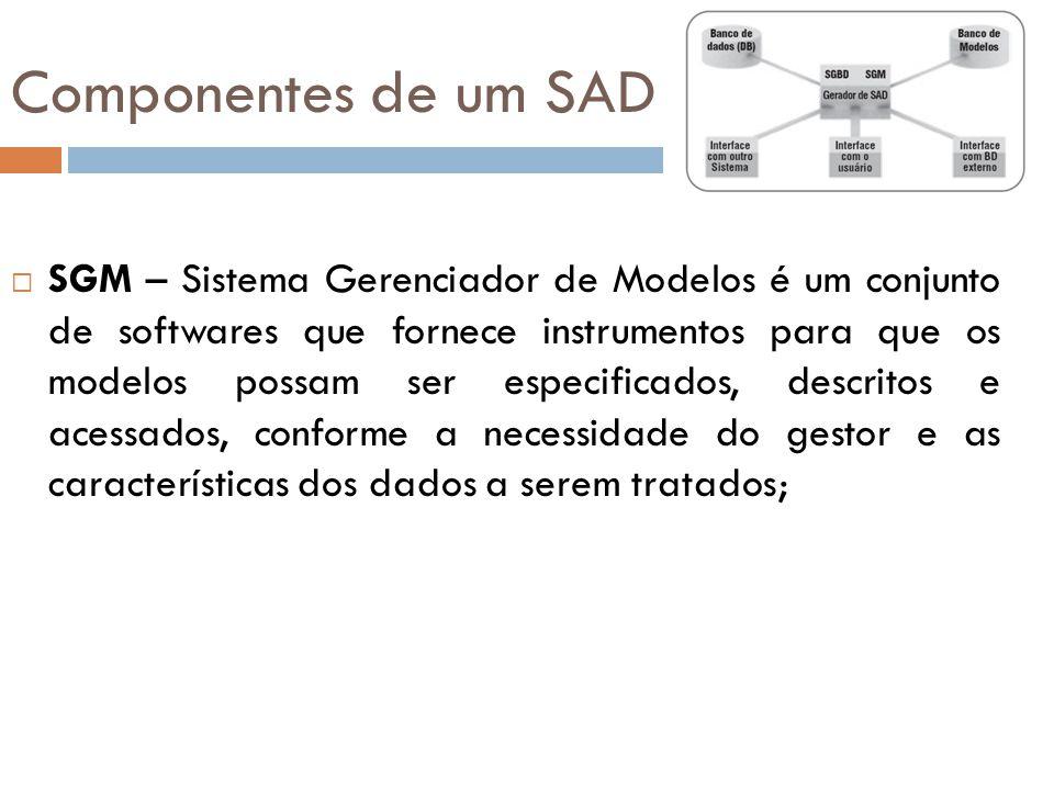 Componentes de um SAD  SGM – Sistema Gerenciador de Modelos é um conjunto de softwares que fornece instrumentos para que os modelos possam ser especi