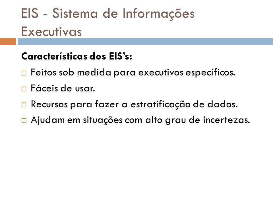 EIS - Sistema de Informações Executivas Características dos EIS's:  Feitos sob medida para executivos específicos.  Fáceis de usar.  Recursos para