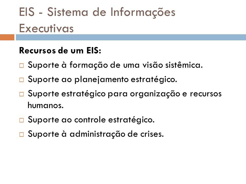 EIS - Sistema de Informações Executivas Recursos de um EIS:  Suporte à formação de uma visão sistêmica.  Suporte ao planejamento estratégico.  Supo