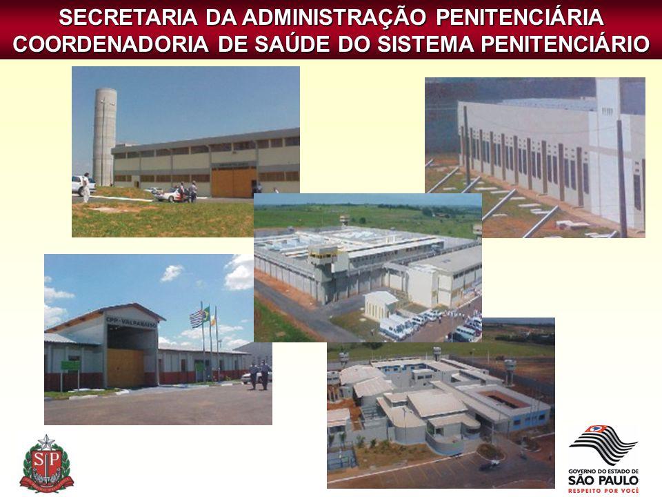 Secretaria da Administração Penitenciária - Coordenadoria de Saúde 140 unidades prisionais* •Coordenadoria de Unidades Prisionais da Capital e Grande São Paulo = 25 •Coordenadoria de Unidade Prisionais da Região do Vale do Paraíba e Litoral = 17 •Coordenadoria de Unidades Prisionais da Região Central do Estado = 31 •Coordenadoria de Unidades Prisionais da Região Noroeste do Estado = 29 •Coordenadoria de Unidades Prisionais da Região Oeste do Estado = 33 •Coordenadoria de Saúde do Sistema Penitenciário = 05 140 unidades prisionais* •Coordenadoria de Unidades Prisionais da Capital e Grande São Paulo = 25 •Coordenadoria de Unidade Prisionais da Região do Vale do Paraíba e Litoral = 17 •Coordenadoria de Unidades Prisionais da Região Central do Estado = 31 •Coordenadoria de Unidades Prisionais da Região Noroeste do Estado = 29 •Coordenadoria de Unidades Prisionais da Região Oeste do Estado = 33 •Coordenadoria de Saúde do Sistema Penitenciário = 05 Além das Coordenadorias Regionais contamos com a Coordenadoria de Saúde responsável pela orientação técnica das ações de saúde desenvolvidas pelas unidades de saúde existentes em cada unidade prisional e responsável, técnica e administrativamente, pelos 05 hospitais.