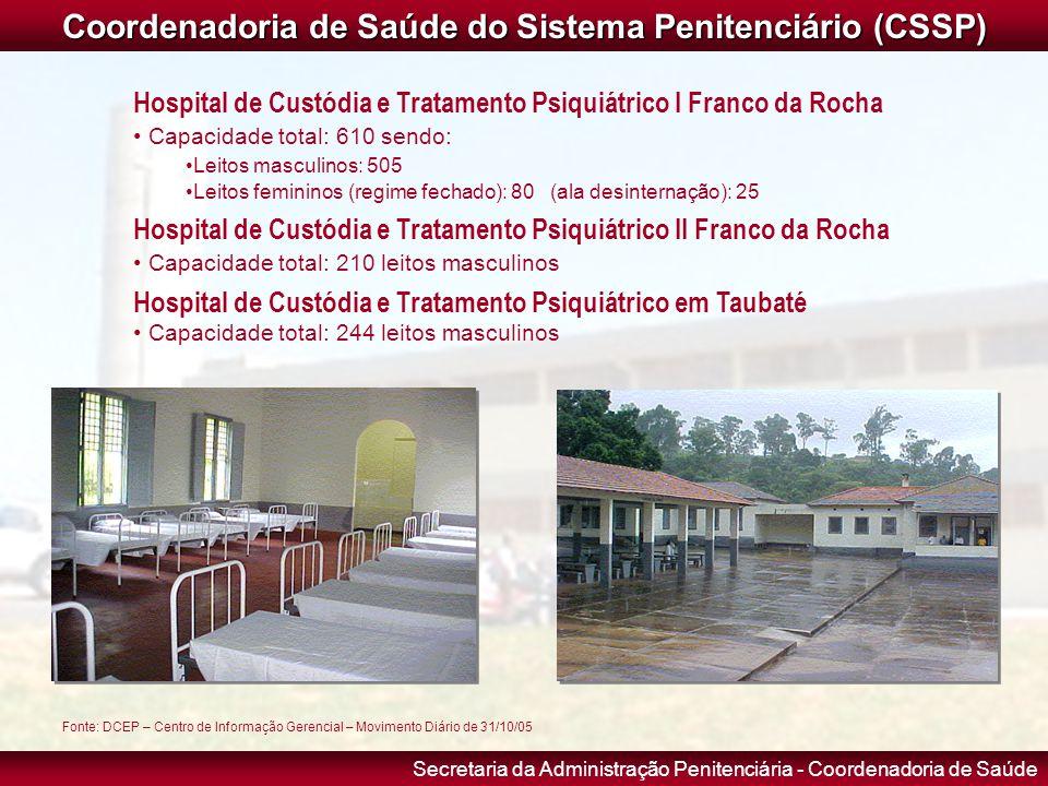 Secretaria da Administração Penitenciária - Coordenadoria de Saúde Hospital de Custódia e Tratamento Psiquiátrico I Franco da Rocha • Capacidade total