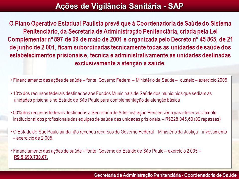 Secretaria da Administração Penitenciária - Coordenadoria de Saúde Ações de Vigilância Sanitária - SAP O Plano Operativo Estadual Paulista prevê que à