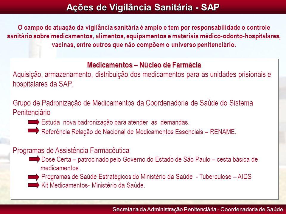 Secretaria da Administração Penitenciária - Coordenadoria de Saúde Ações de Vigilância Sanitária - SAP O campo de atuação da vigilância sanitária é am