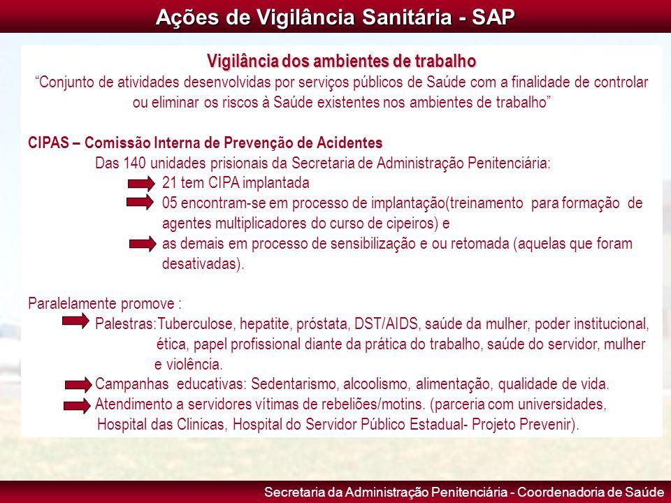 """Secretaria da Administração Penitenciária - Coordenadoria de Saúde Ações de Vigilância Sanitária - SAP Vigilância dos ambientes de trabalho """"Conjunto"""