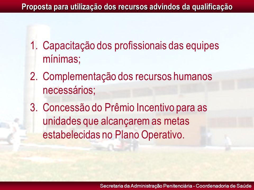 Secretaria da Administração Penitenciária - Coordenadoria de Saúde Proposta para utilização dos recursos advindos da qualificação 1.Capacitação dos pr