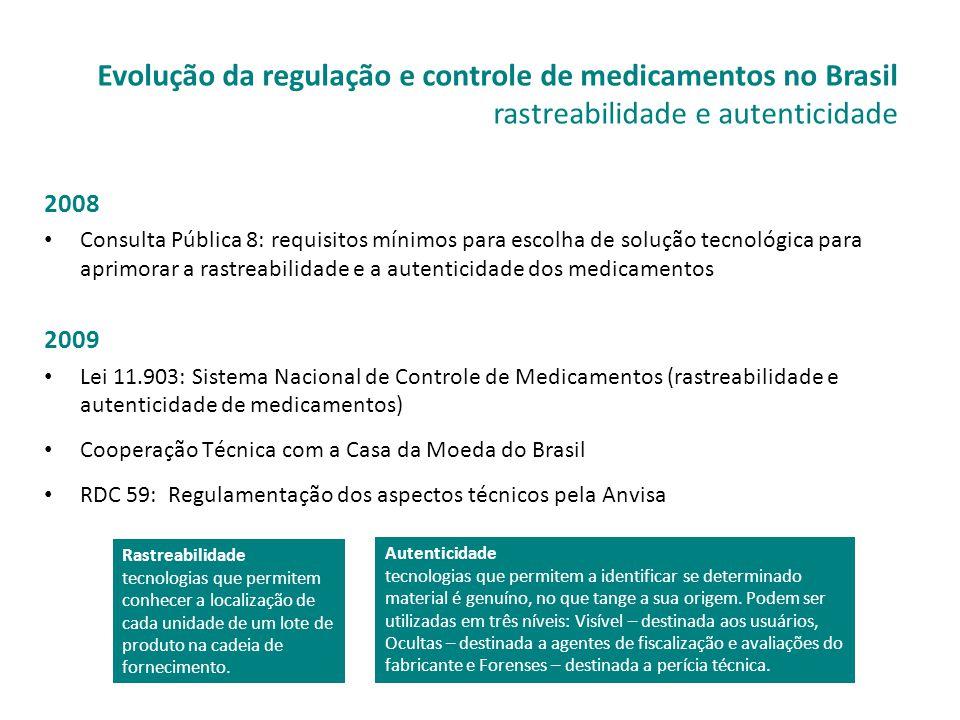 2008 • Consulta Pública 8: requisitos mínimos para escolha de solução tecnológica para aprimorar a rastreabilidade e a autenticidade dos medicamentos