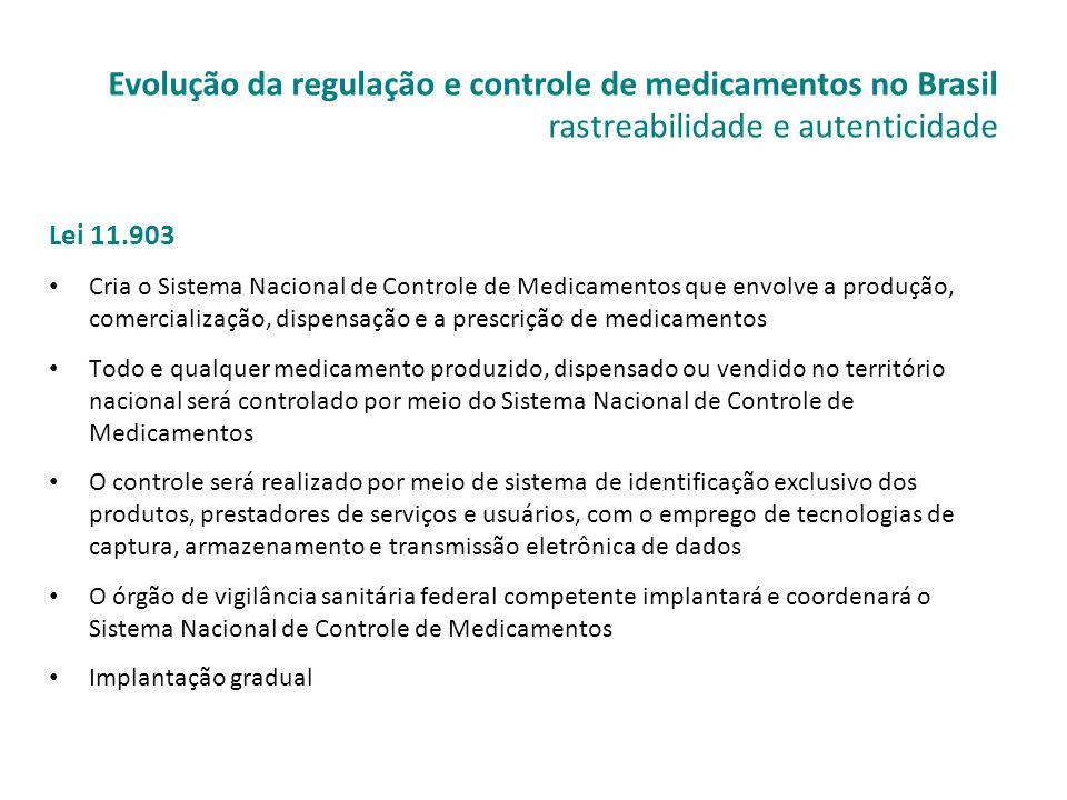 Lei 11.903 • Cria o Sistema Nacional de Controle de Medicamentos que envolve a produção, comercialização, dispensação e a prescrição de medicamentos •