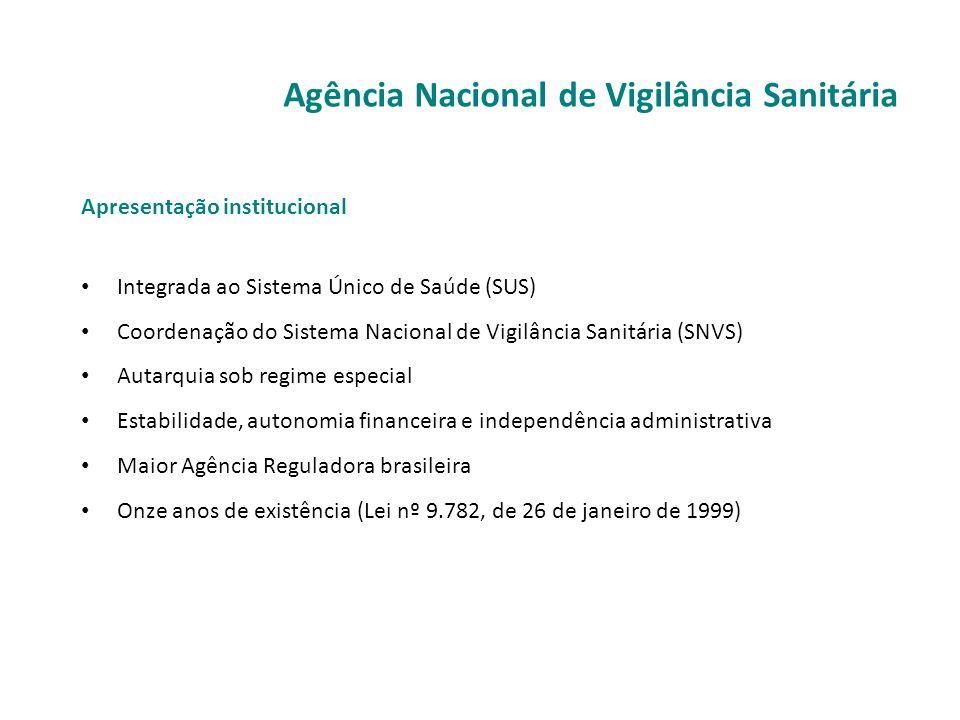 Apresentação institucional • Integrada ao Sistema Único de Saúde (SUS) • Coordenação do Sistema Nacional de Vigilância Sanitária (SNVS) • Autarquia so