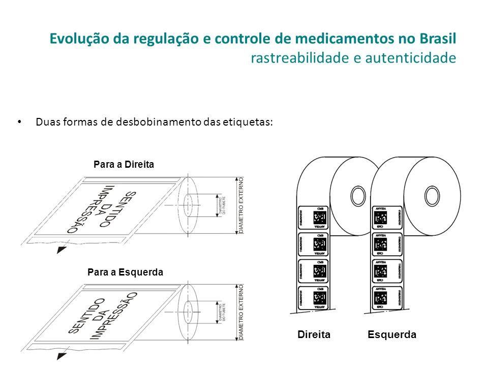 • Duas formas de desbobinamento das etiquetas: Para a Esquerda Para a Direita DireitaEsquerda Evolução da regulação e controle de medicamentos no Bras