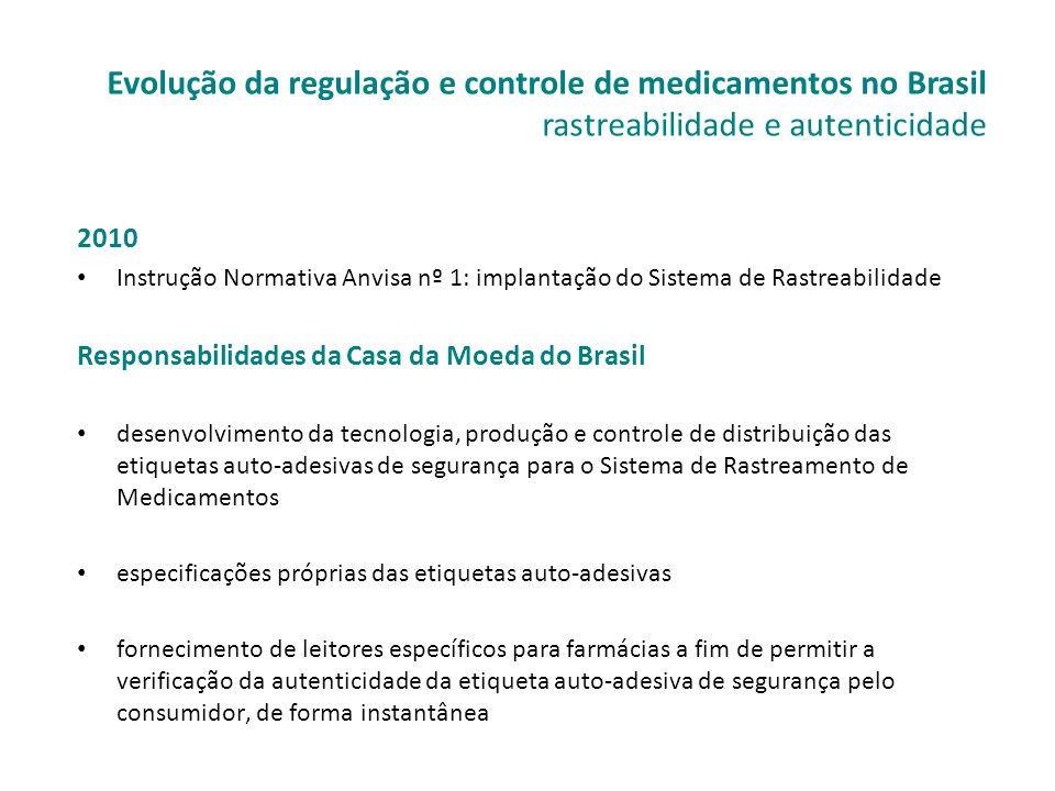 2010 • Instrução Normativa Anvisa nº 1: implantação do Sistema de Rastreabilidade Responsabilidades da Casa da Moeda do Brasil • desenvolvimento da te