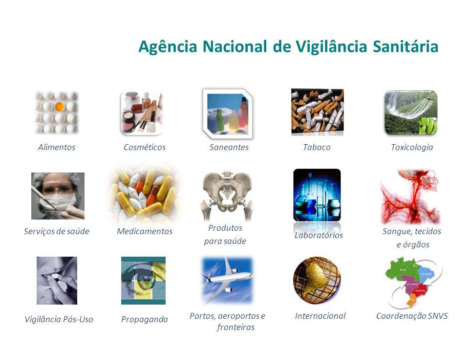 Vigilância Pós-Uso Medicamentos Alimentos Produtos para saúde ToxicologiaCosméticos Sangue, tecidos e órgãos Tabaco Propaganda Portos, aeroportos e fr