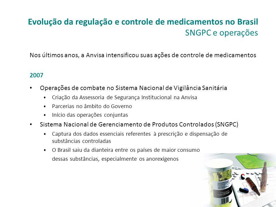 • Duas formas de desbobinamento das etiquetas: Para a Esquerda Para a Direita DireitaEsquerda Evolução da regulação e controle de medicamentos no Brasil rastreabilidade e autenticidade
