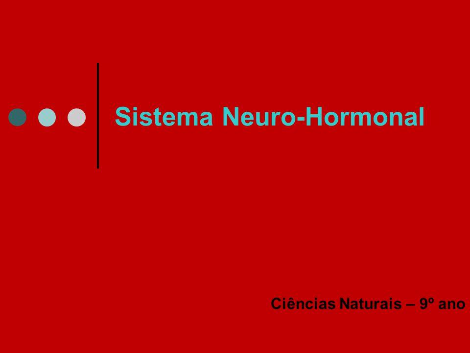 Sistema neuro-hormonal Porque razão aumenta o batimento cardíaco em determinadas situações.