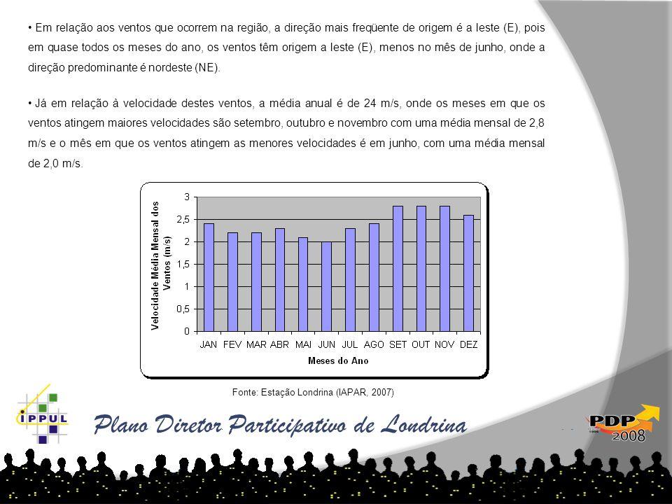Plano Diretor Participativo de Londrina • Em relação aos ventos que ocorrem na região, a direção mais freqüente de origem é a leste (E), pois em quase
