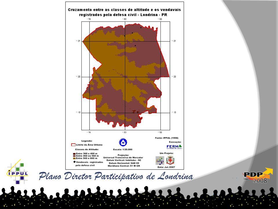 Plano Diretor Participativo de Londrina Fonte: Cadastro Imobiliário 2007