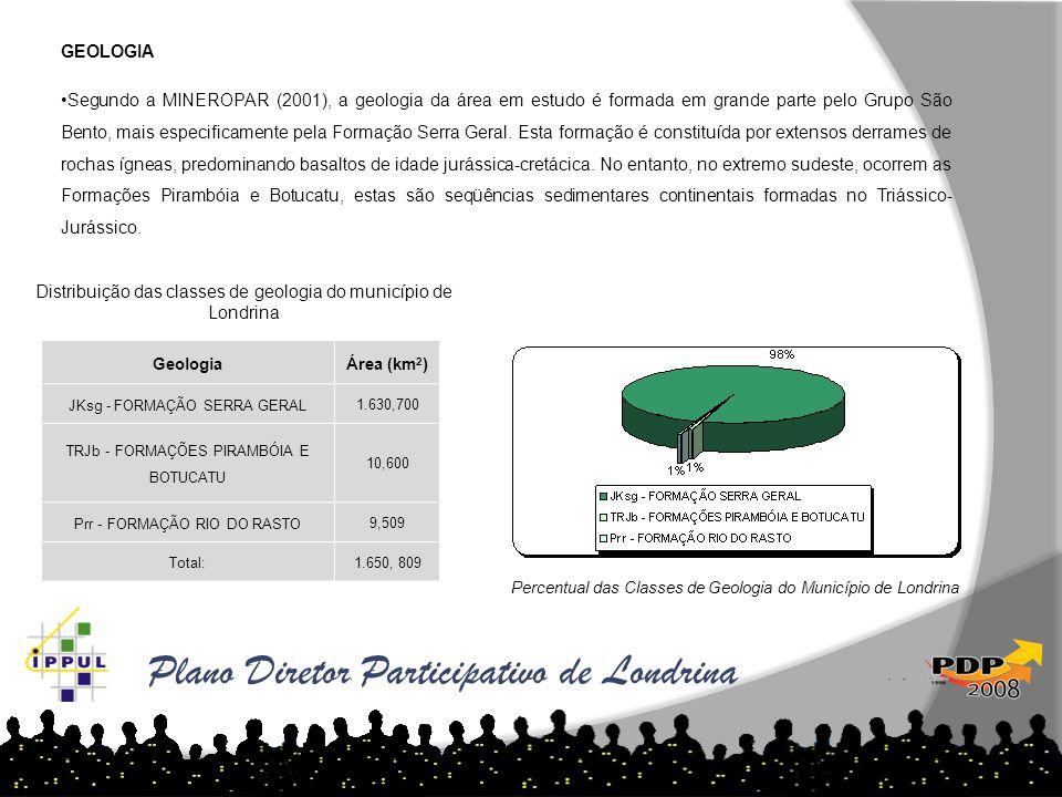 Plano Diretor Participativo de Londrina GEOLOGIA •Segundo a MINEROPAR (2001), a geologia da área em estudo é formada em grande parte pelo Grupo São Be