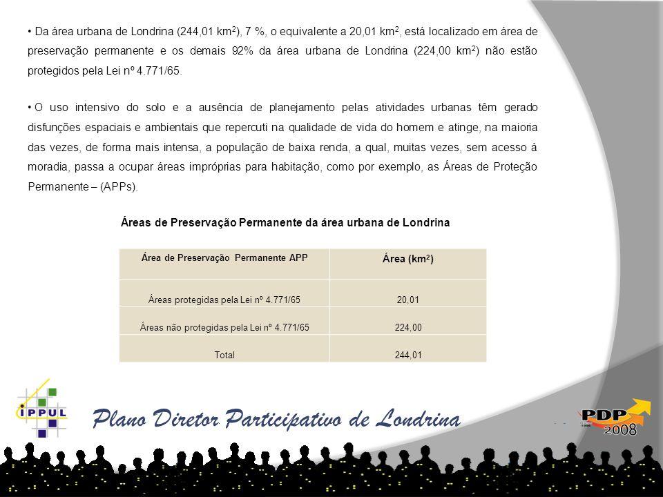 Plano Diretor Participativo de Londrina • Da área urbana de Londrina (244,01 km 2 ), 7 %, o equivalente a 20,01 km 2, está localizado em área de prese