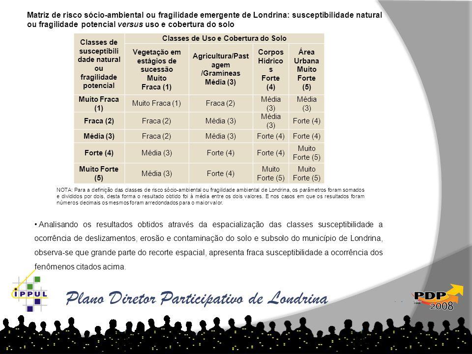 Plano Diretor Participativo de Londrina Matriz de risco sócio-ambiental ou fragilidade emergente de Londrina: susceptibilidade natural ou fragilidade