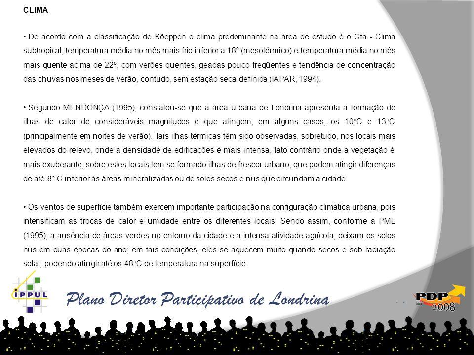 Plano Diretor Participativo de Londrina As tabelas abaixo demonstram o aumento de loteamentos por ano e região: CLIMA • De acordo com a classificação