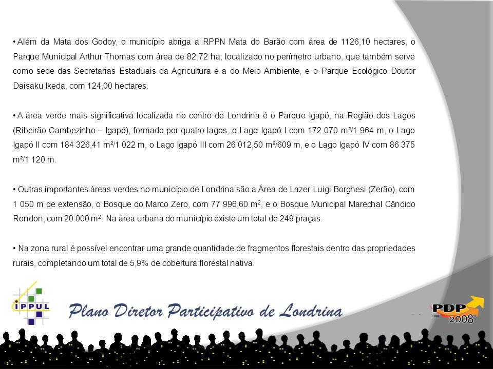 Plano Diretor Participativo de Londrina • Além da Mata dos Godoy, o município abriga a RPPN Mata do Barão com área de 1126,10 hectares, o Parque Munic