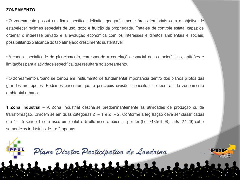 Plano Diretor Participativo de Londrina ZONEAMENTO • O zoneamento possui um fim específico: delimitar geograficamente áreas territoriais com o objetiv