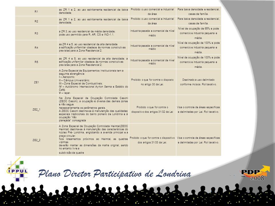 Plano Diretor Participativo de Londrina R1 as ZR 1 e 2, ao uso estritamente residencial de baixa densidade; Proibido o uso comercial e Industrial da á