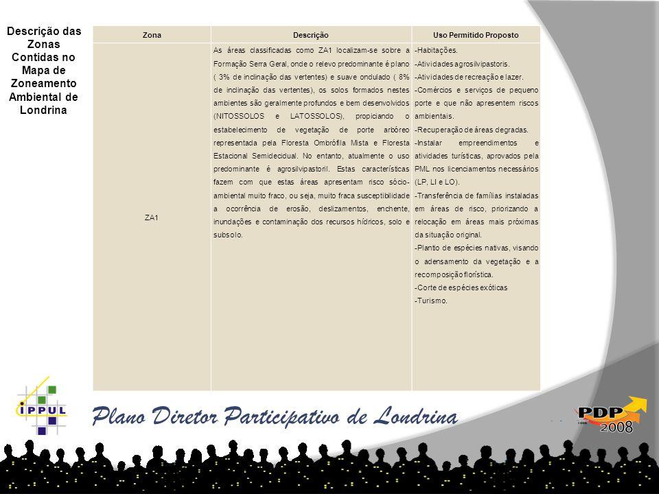 Plano Diretor Participativo de Londrina ZonaDescriçãoUso Permitido Proposto ZA1 As áreas classificadas como ZA1 localizam-se sobre a Formação Serra Ge