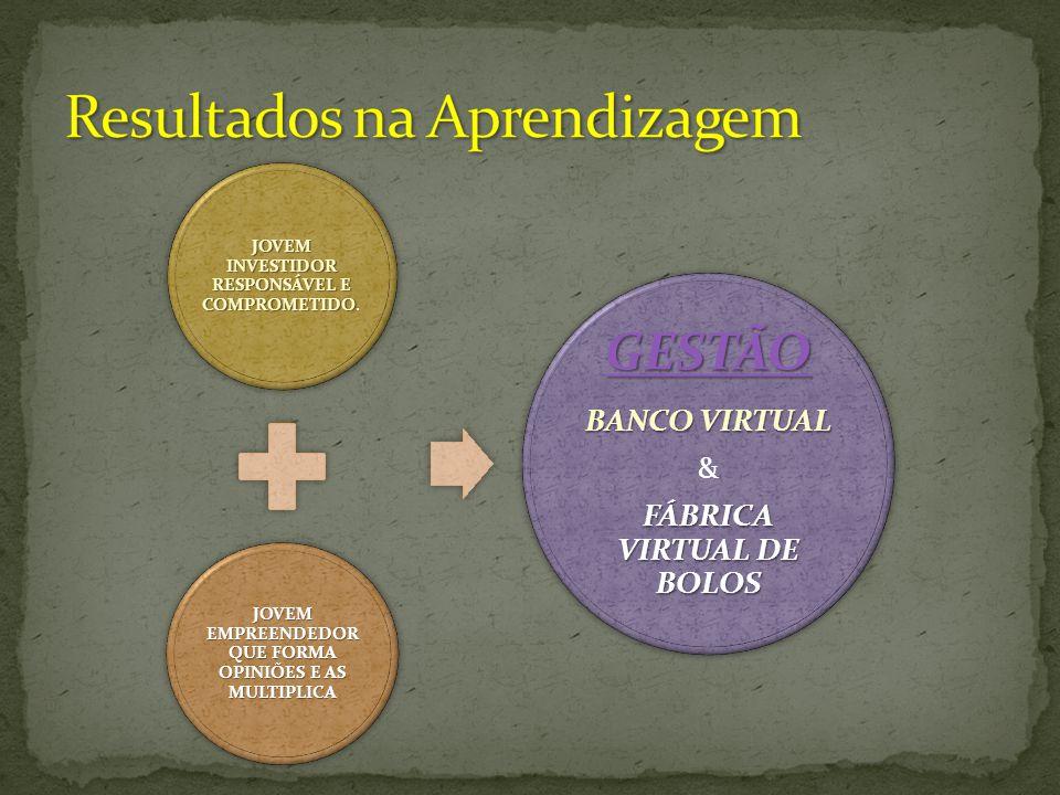 JOVEM INVESTIDOR RESPONSÁVEL E COMPROMETIDO JOVEM INVESTIDOR RESPONSÁVEL E COMPROMETIDO.